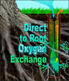Direct to root oxygen exchange root feeder